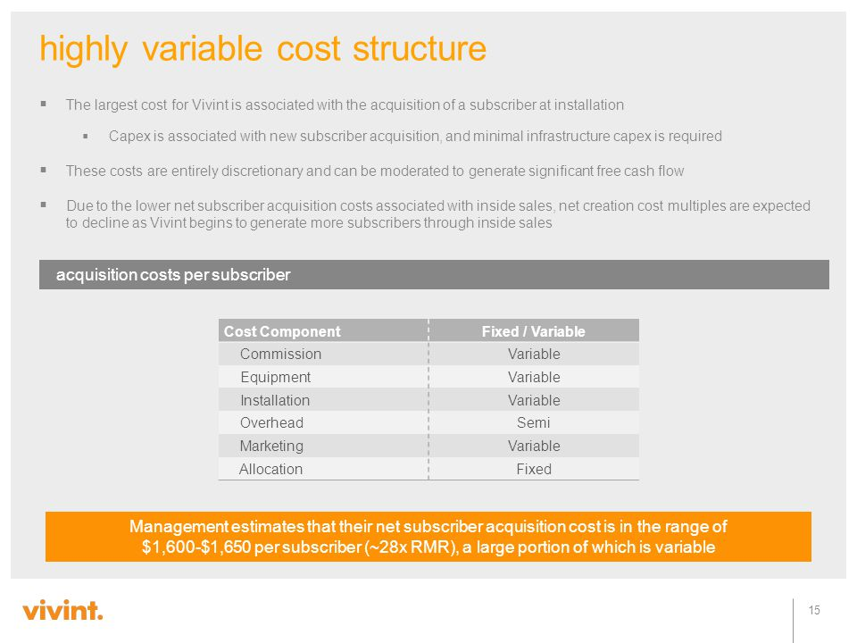 highly variable cost structure 15 acquisition costs per subscriber  The largest cost for Vivint is associated with the acquisition of a subscriber at