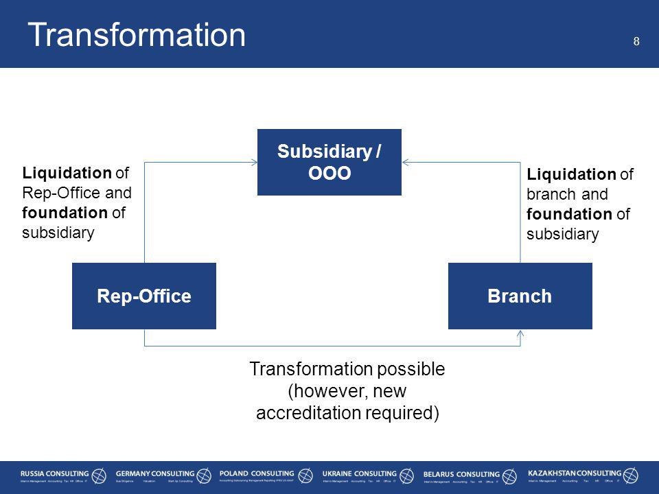 Transformation 8 BranchRep-Office Subsidiary / OOO Transformation possible (however, new accreditation required) Liquidation of branch and foundation of subsidiary Liquidation of Rep-Office and foundation of subsidiary