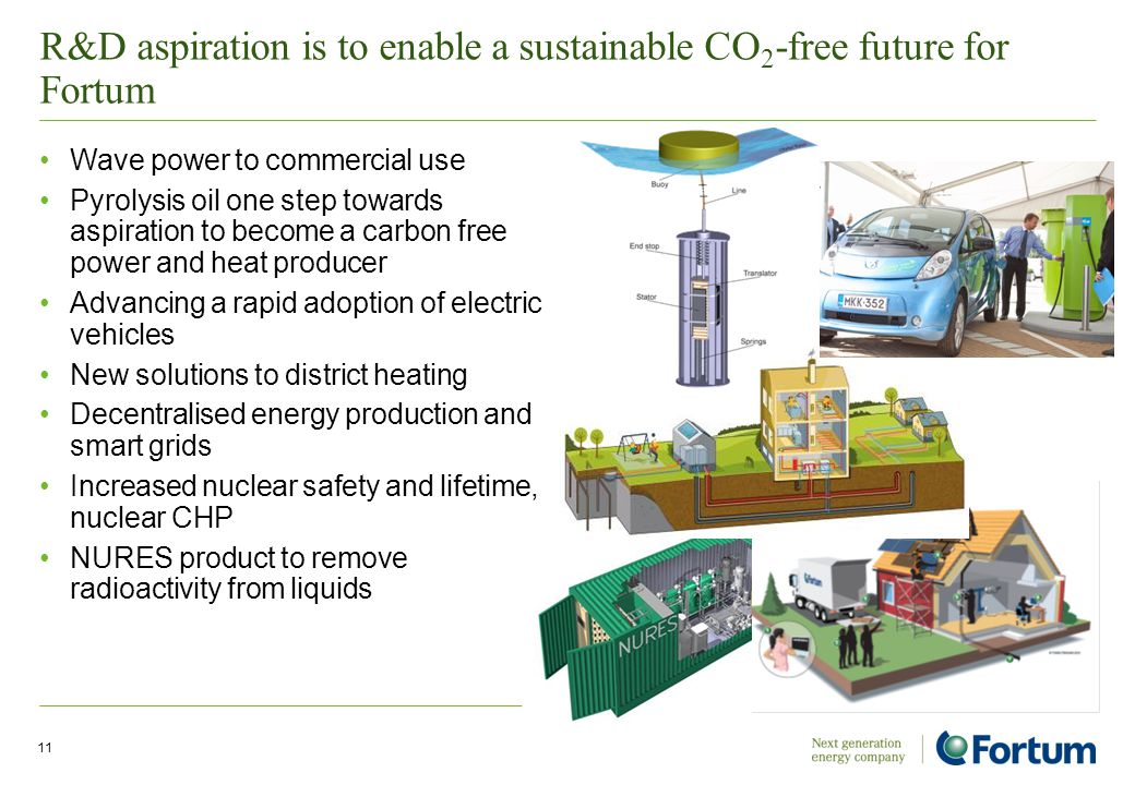 R&D aspiration is to enable a sustainable CO 2 -free future for Fortum Wave power to commercial use Pyrolysis oil one step towards aspiration to becom