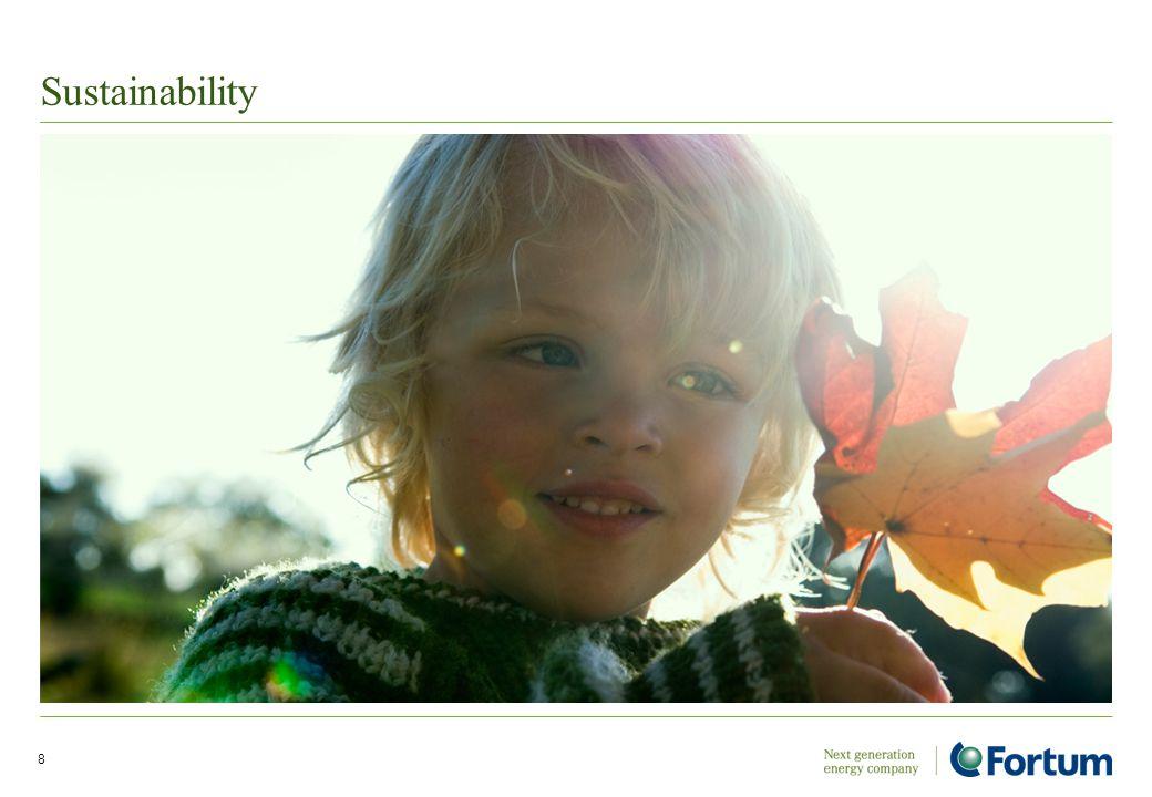 Sustainability 8