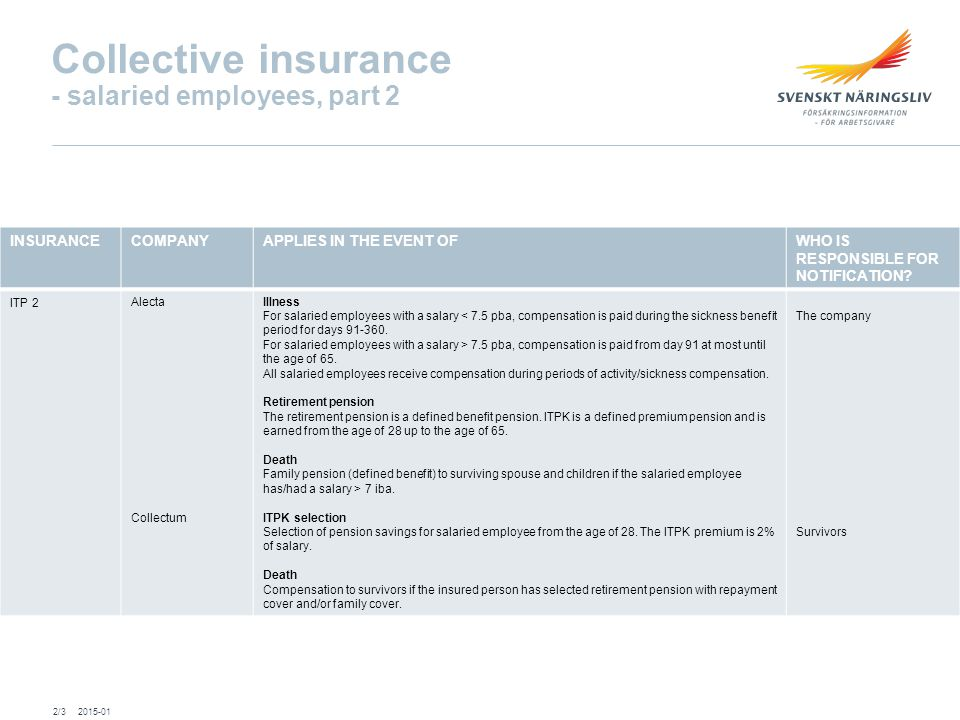 Collective insurance - salaried employees, part 2 INSURANCECOMPANYAPPLIES IN THE EVENT OFWHO IS RESPONSIBLE FOR NOTIFICATION.