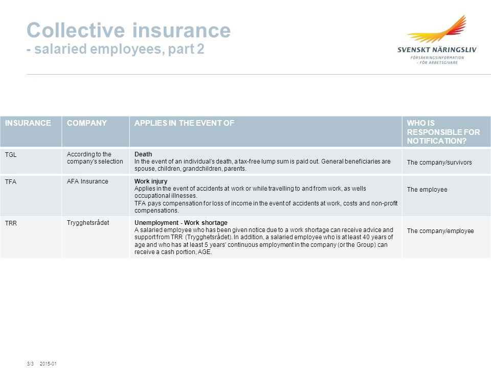 Collective insurance - salaried employees, part 2 3/3 INSURANCECOMPANYAPPLIES IN THE EVENT OFWHO IS RESPONSIBLE FOR NOTIFICATION.
