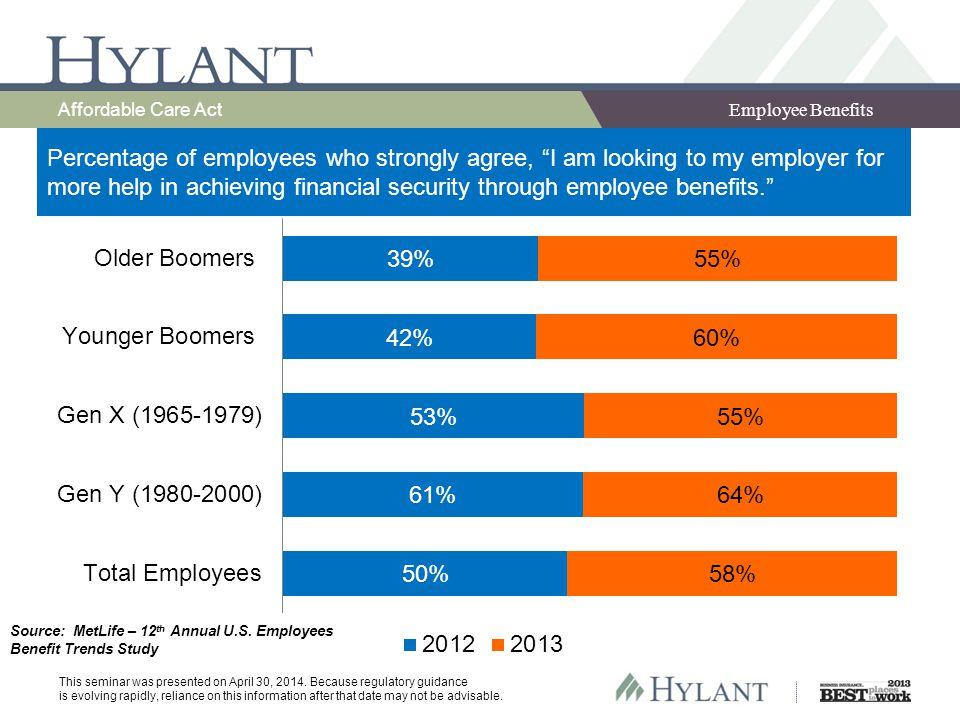 Basic Employer Advantage