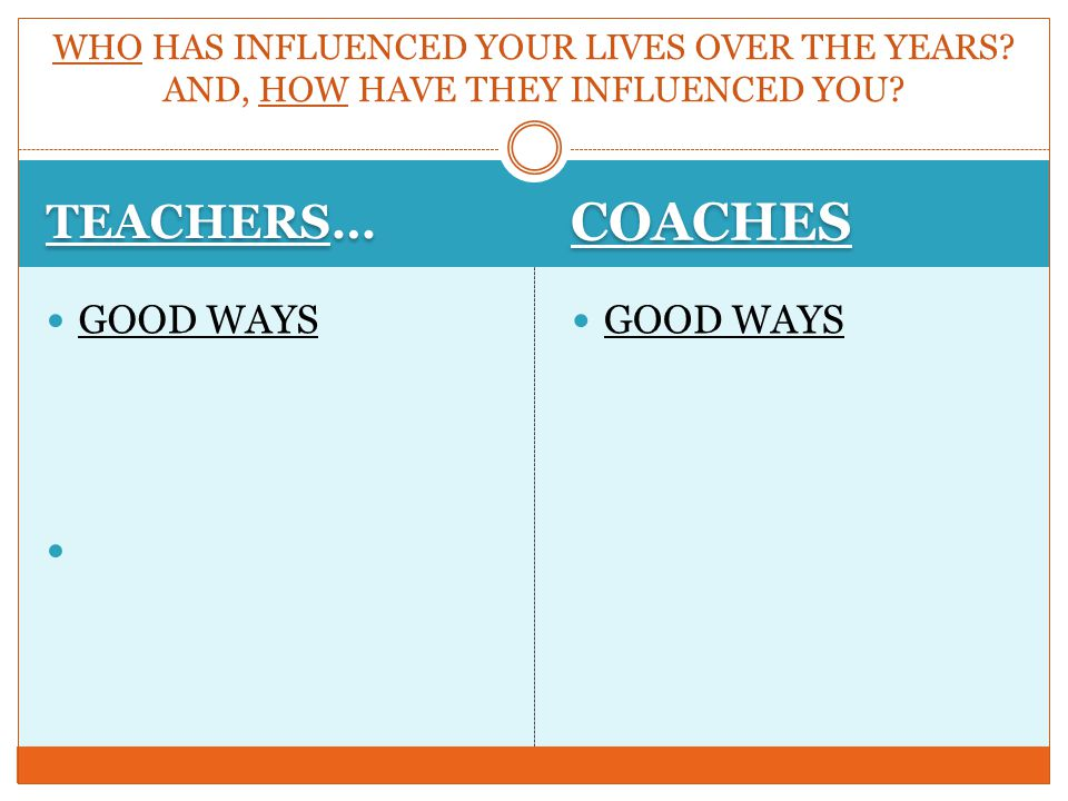 TEACHERS… COACHES GOOD WAYS GOOD WAYS WHO HAS INFLUENCED YOUR LIVES OVER THE YEARS.