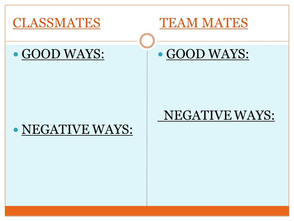 CLASSMATESTEAM MATES GOOD WAYS: NEGATIVE WAYS: GOOD WAYS: NEGATIVE WAYS:
