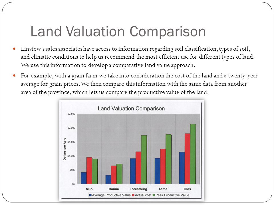 Land Valuation Comparison Linview's sales associates have access to information regarding soil classification, types of soil, and climatic conditions to help us recommend the most efficient use for different types of land.