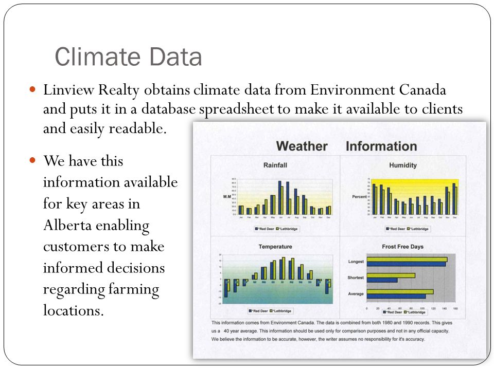 Climate Data Linview Realty obtains climate data from Environment Canada and puts it in a database spreadsheet to make it available to clients and easily readable.