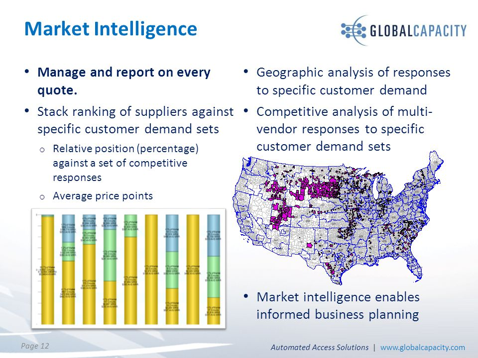 Automated Access Solutions | www.globalcapacity.com Page 12 Market Intelligence Manage and report on every quote.