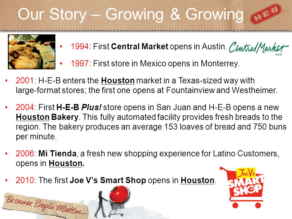 Our Story – Growing & Growing 1994: First Central Market opens in Austin.
