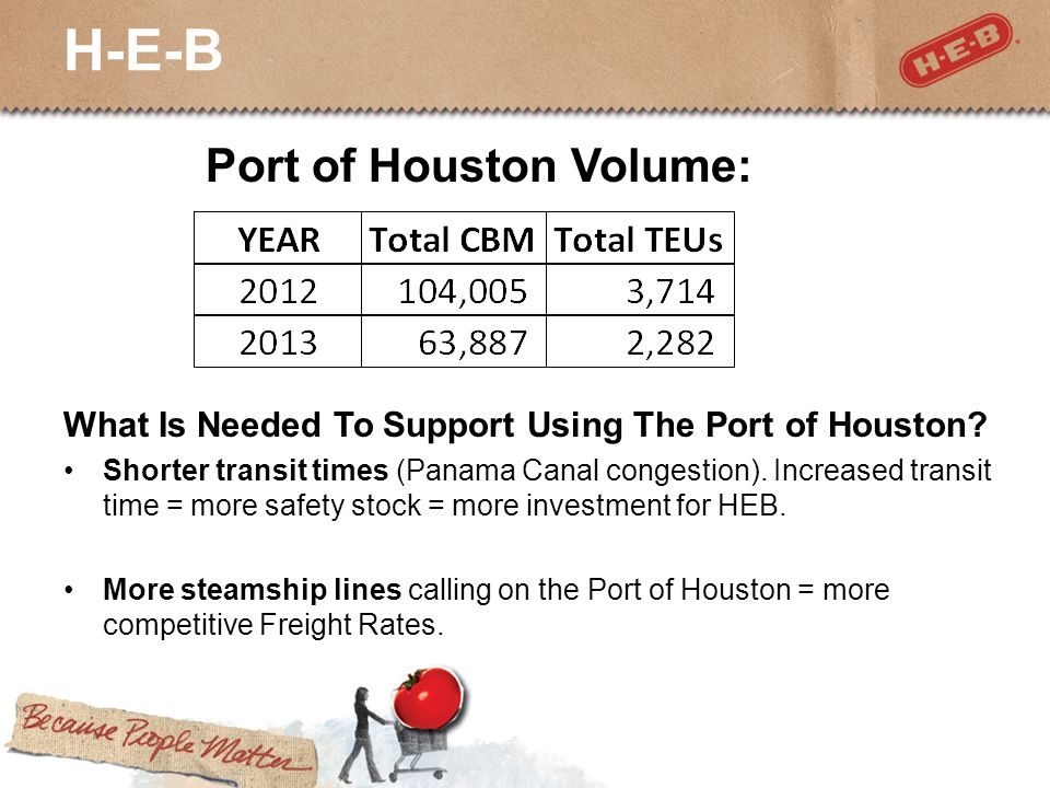 H-E-B Port of Houston Volume: What Is Needed To Support Using The Port of Houston.
