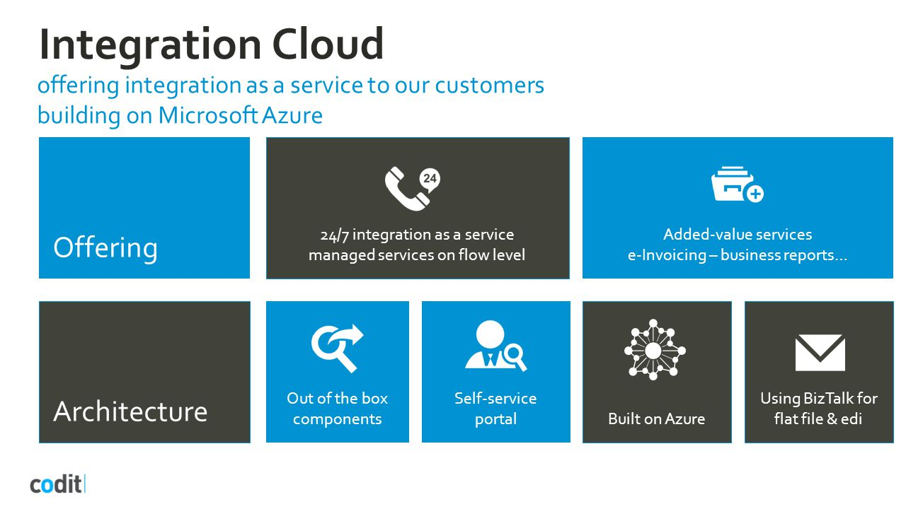 Integration Cloud offering integration as a service to our customers building on Microsoft Azure Architecture Self-service portal Out of the box components Built on Azure Using BizTalk for flat file & edi 24/7 integration as a service managed services on flow level Offering Added-value services e-Invoicing – business reports…