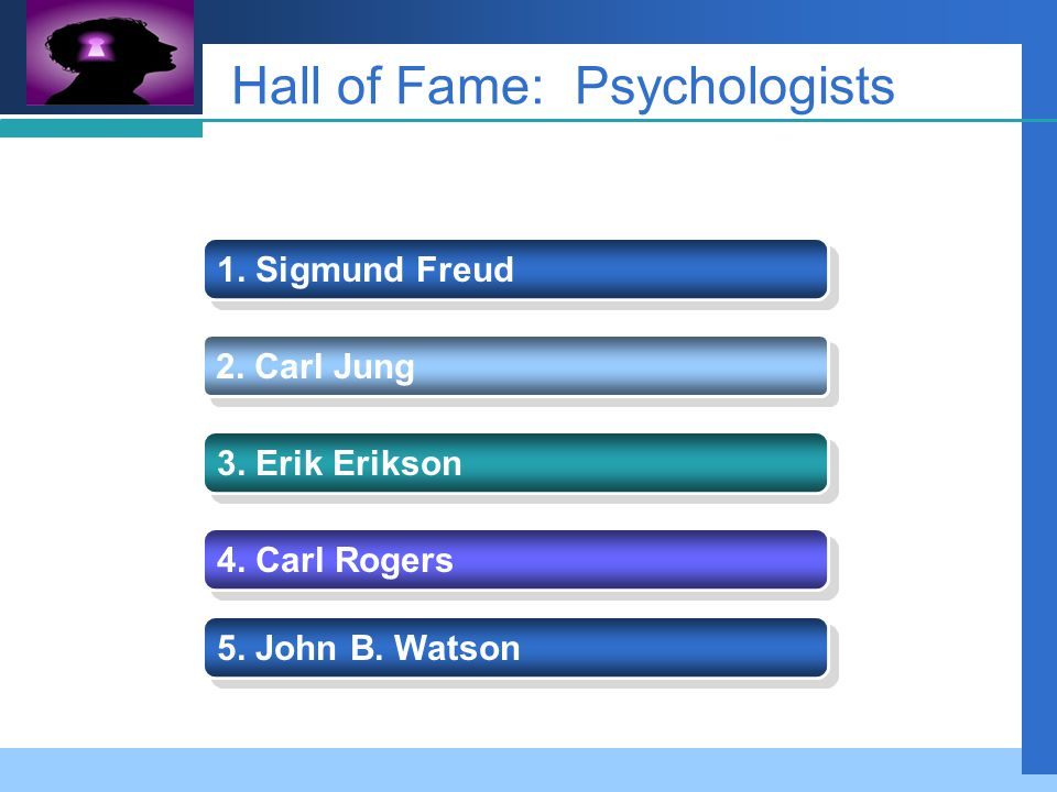 Company LOGO Hall of Fame: Psychologists 1. Sigmund Freud 2.