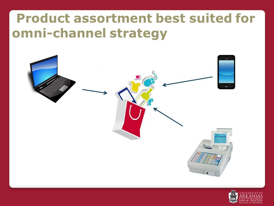 Product assortment best suited for omni-channel strategy