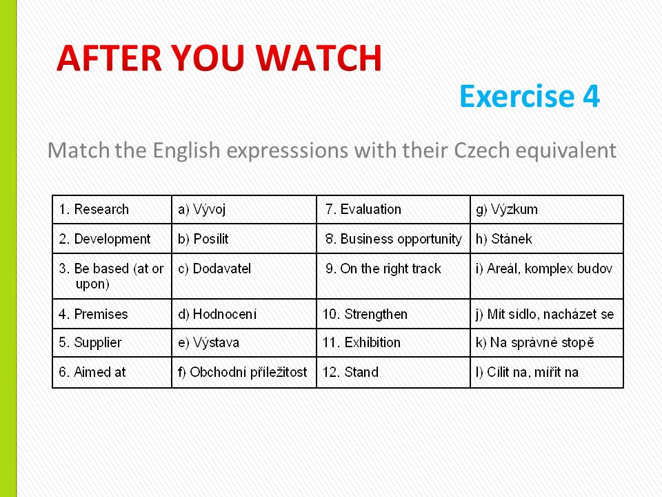 Exercise 4 Match the English expresssions with their Czech equivalent