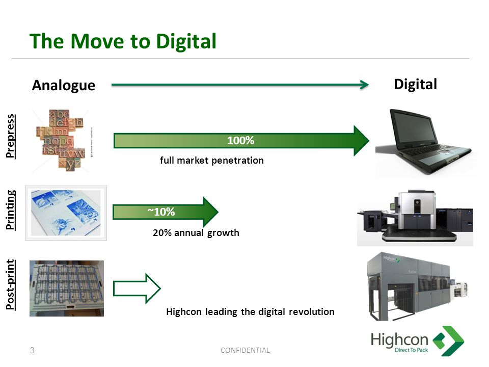 The Move to Digital CONFIDENTIAL3 Analogue Digital 100% ~10% 20% annual growth Highcon leading the digital revolution Prepress Printing Post-print full market penetration