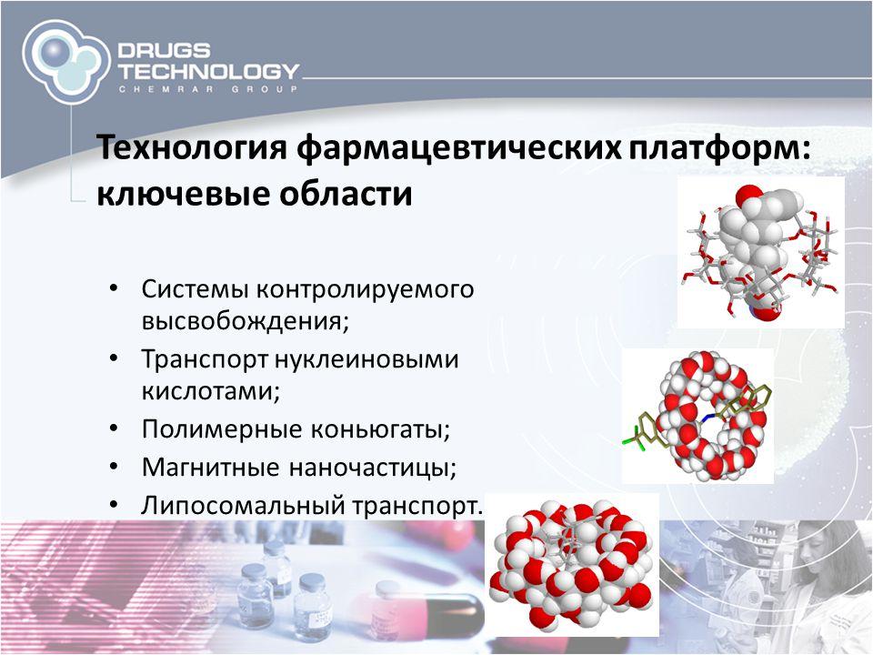 Технология фармацевтических платформ: ключевые области Системы контролируемого высвобождения; Транспорт нуклеиновыми кислотами; Полимерные коньюгаты;