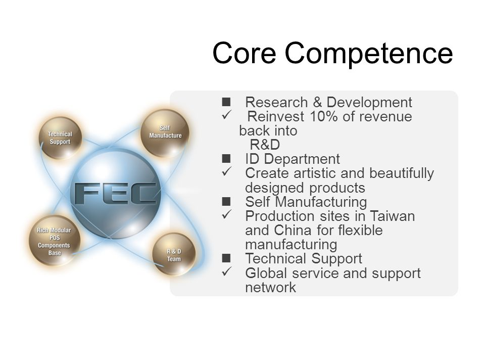 Core Competence Research & Development Reinvest 10% of revenue back into R&D ID Department Create artistic and beautifully designed products Self Manufacturing Production sites in Taiwan and China for flexible manufacturing Technical Support Global service and support network