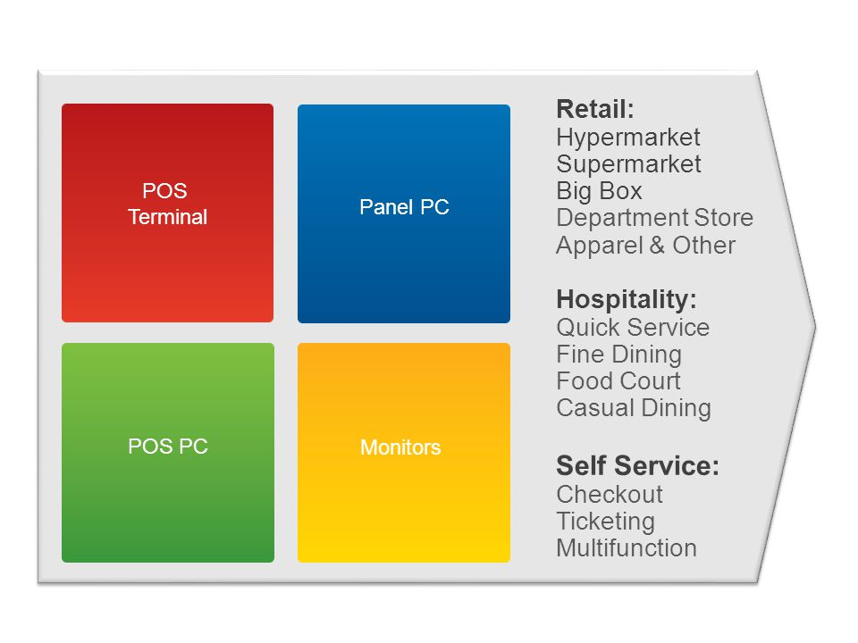 Retail: Hypermarket Supermarket Big Box Department Store Apparel & Other Hospitality: Quick Service Fine Dining Food Court Casual Dining Self Service: Checkout Ticketing Multifunction POS Terminal Panel PC Monitors POS PC
