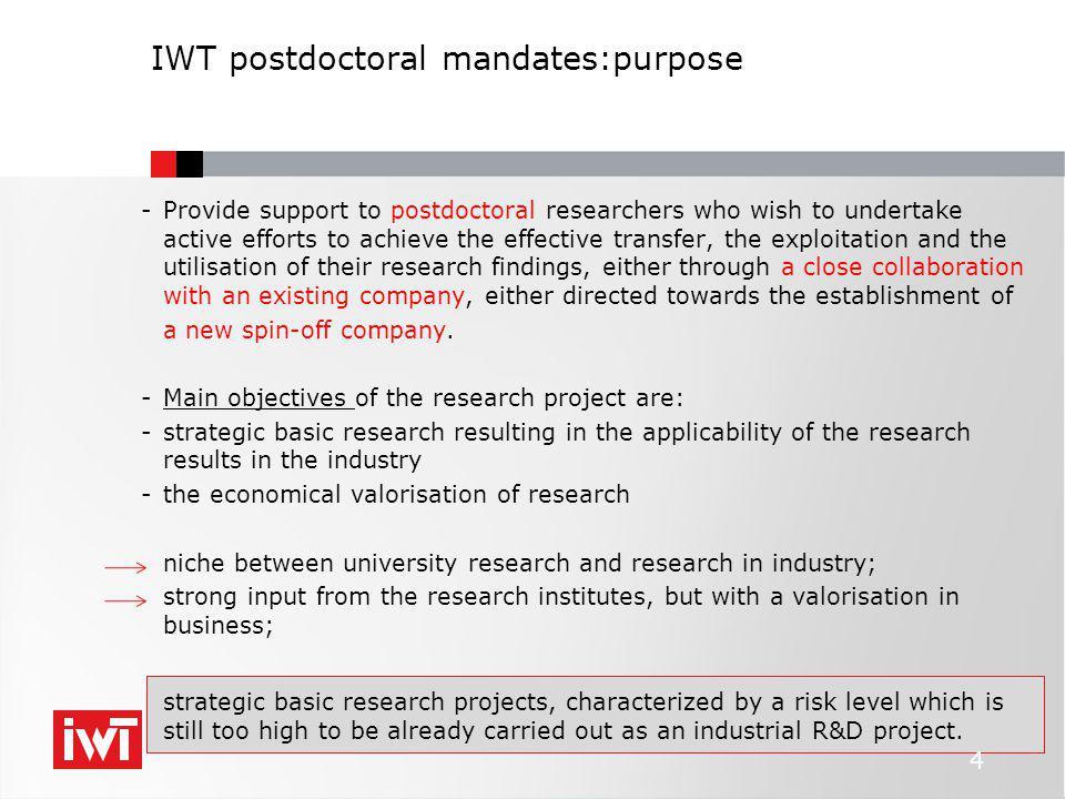 IWT postdoctoral mandates 5 Education Research Innovation Strategic PhD-grants Baekeland- mandates O&O Postdoc Innovation mandates