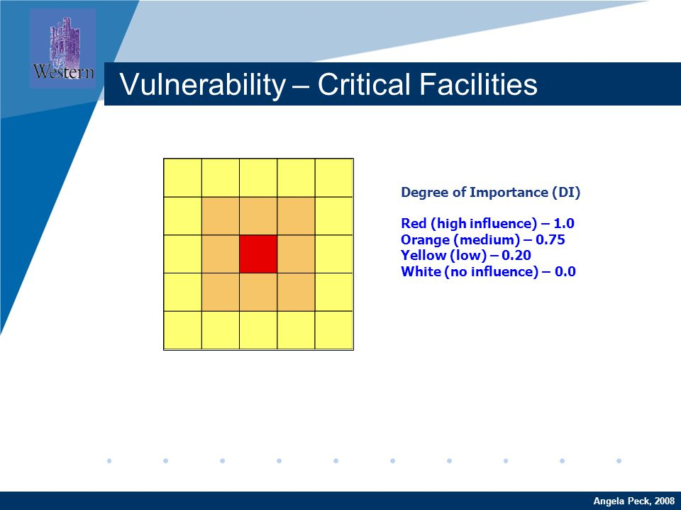 Company LOGO www.company.com Degree of Importance (DI) Red (high influence) – 1.0 Orange (medium) – 0.75 Yellow (low) – 0.20 White (no influence) – 0.0 Angela Peck, 2008 Vulnerability – Critical Facilities