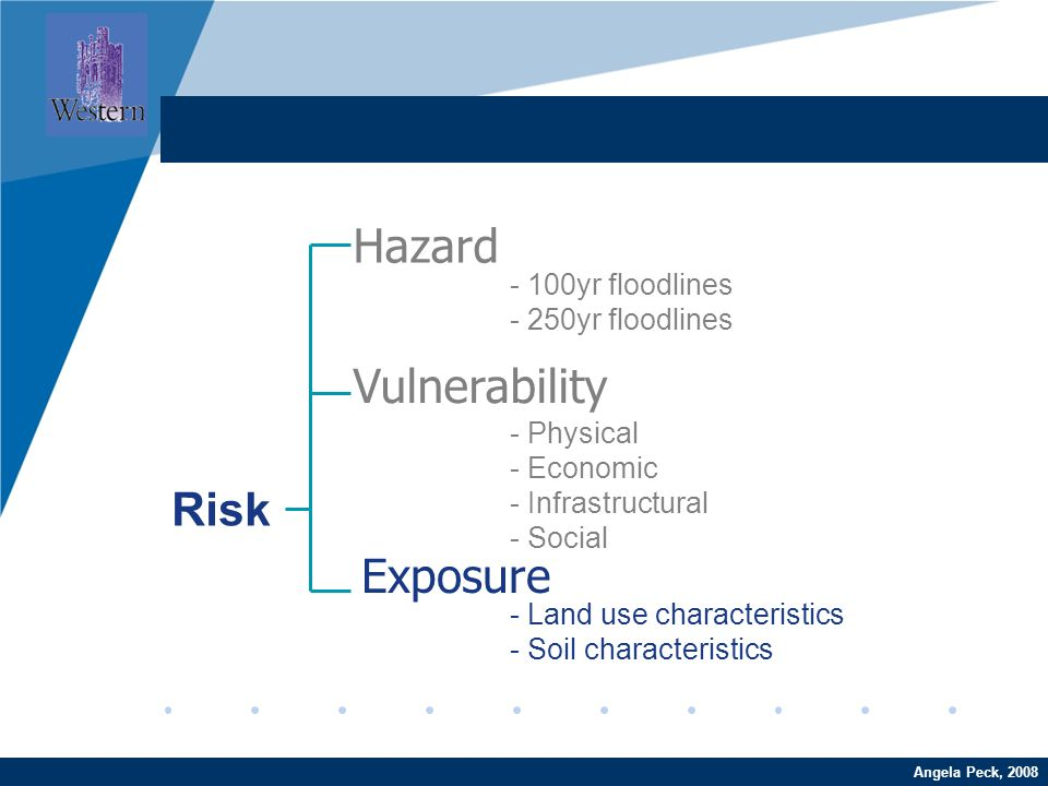 Company LOGO www.company.comAngela Peck, 2008 Hazard Vulnerability Exposure Risk - 100yr floodlines - 250yr floodlines - Physical - Economic - Infrast