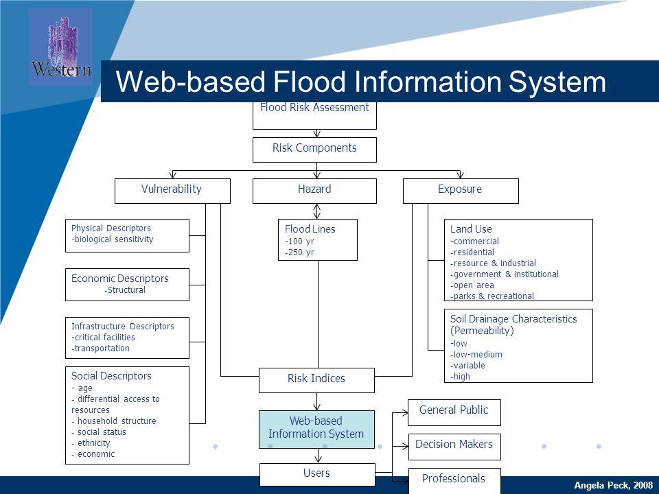 Company LOGO www.company.com Flood Lines - 100 yr - 250 yr ExposureHazardVulnerability Flood Risk Assessment Risk Components Land Use - commercial - r