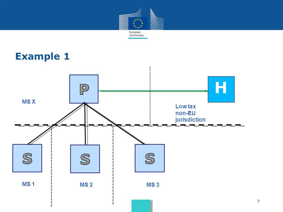 Example 1 7 MS 1 MS 2MS 3 Low tax non-EU jurisdiction H MS X