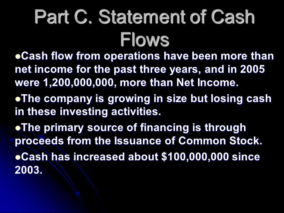 Part C. Statement of Cash Flows Cash flow from operations have been more than net income for the past three years, and in 2005 were 1,200,000,000, mor