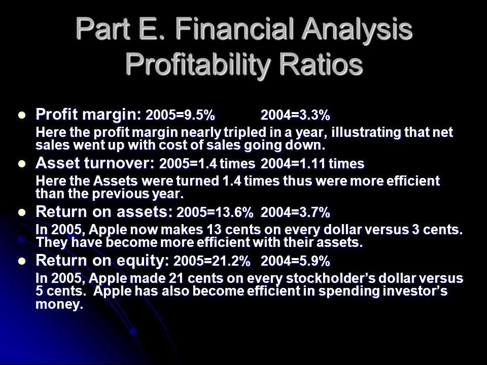 Part E. Financial Analysis Profitability Ratios Profit margin: 2005=9.5%2004=3.3% Profit margin: 2005=9.5%2004=3.3% Here the profit margin nearly trip
