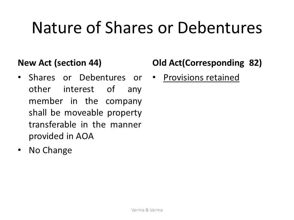 Nature of Shares or Debentures New Act (section 44) Shares or Debentures or other interest of any member in the company shall be moveable property tra