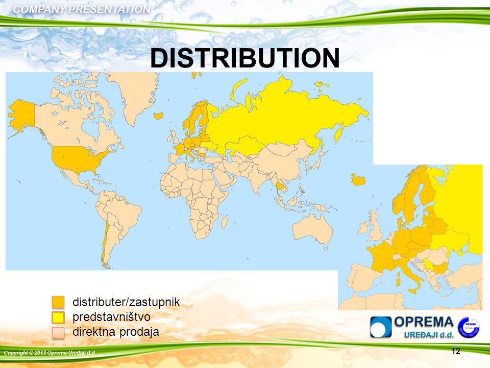 DISTRIBUTION 12 distributer/zastupnik predstavništvo direktna prodaja
