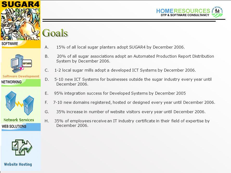 A.15% of all local sugar planters adopt SUGAR4 by December 2006.