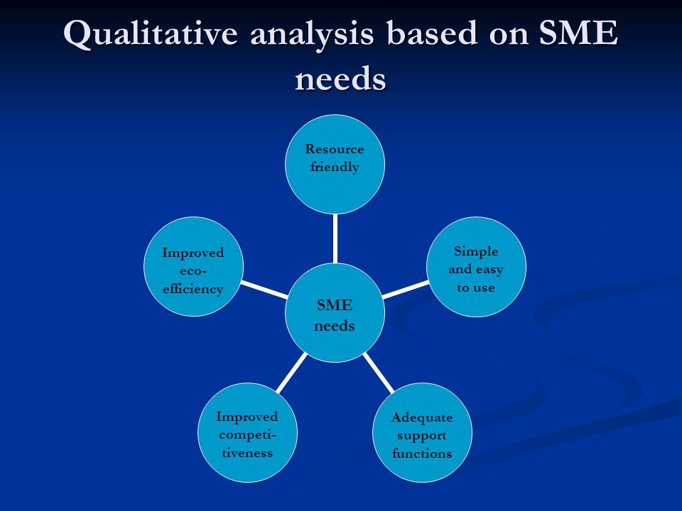 SME needs Resource friendly Simple and easy to use Adequate support functions Improved competi- tiveness Improved eco- efficiency Qualitative analysis based on SME needs