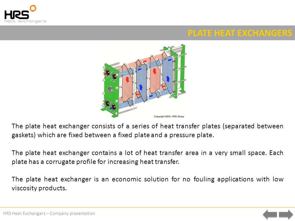 HRS Heat Exchangers – Company presentation PLATE HEAT EXCHANGERS The plate heat exchanger consists of a series of heat transfer plates (separated between gaskets) which are fixed between a fixed plate and a pressure plate.