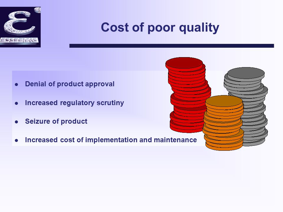 Cost of poor quality l Denial of product approval l Increased regulatory scrutiny l Seizure of product l Increased cost of implementation and maintenance