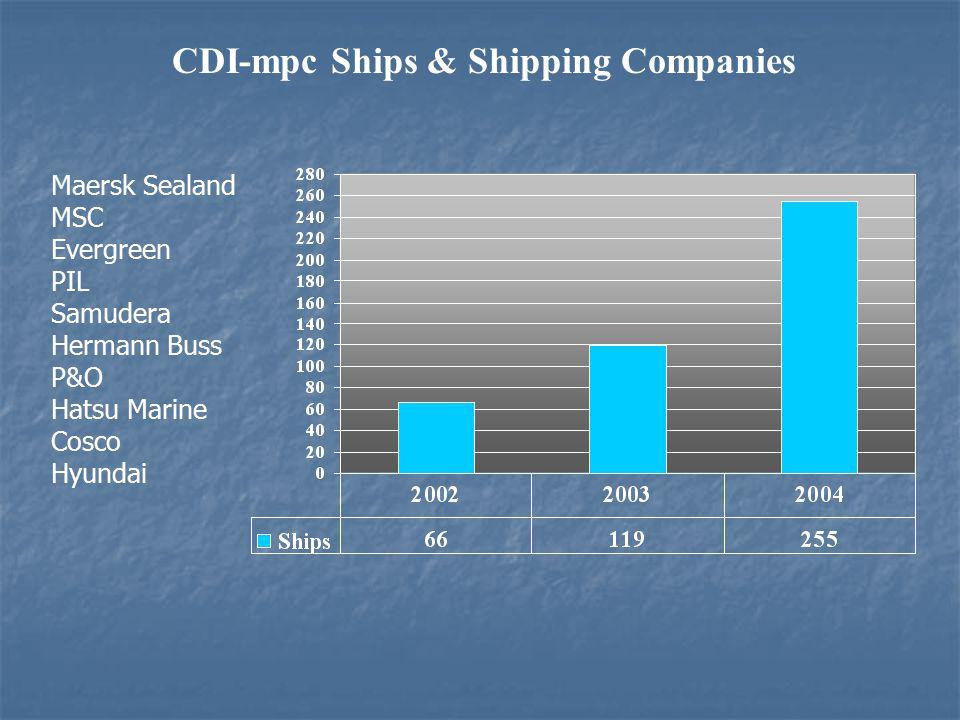 CDI-mpc Ships & Shipping Companies Maersk Sealand MSC Evergreen PIL Samudera Hermann Buss P&O Hatsu Marine Cosco Hyundai