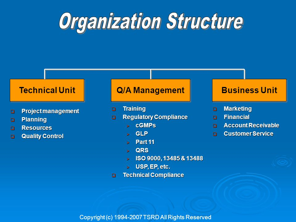  Project management  Planning  Resources  Quality Control  Training  Regulatory Compliance  cGMPs  GLP  Part 11  QRS  ISO 9000, 13485 & 13488  USP, EP, etc.