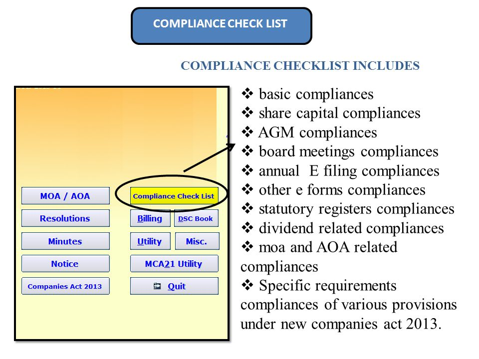 COMPLIANCE CHECK LIST  basic compliances  share capital compliances  AGM compliances  board meetings compliances  annual E filing compliances  other e forms compliances  statutory registers compliances  dividend related compliances  moa and AOA related compliances  Specific requirements compliances of various provisions under new companies act 2013.
