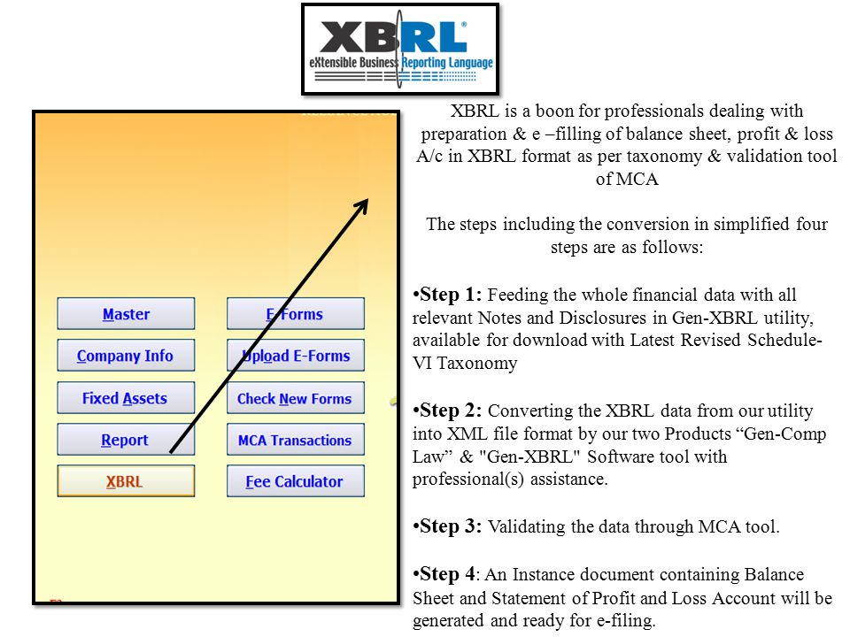 XBRL is a boon for professionals dealing with preparation & e –filling of balance sheet, profit & loss A/c in XBRL format as per taxonomy & validation tool of MCA The steps including the conversion in simplified four steps are as follows: Step 1: Feeding the whole financial data with all relevant Notes and Disclosures in Gen-XBRL utility, available for download with Latest Revised Schedule- VI Taxonomy Step 2: Converting the XBRL data from our utility into XML file format by our two Products Gen-Comp Law & Gen-XBRL Software tool with professional(s) assistance.