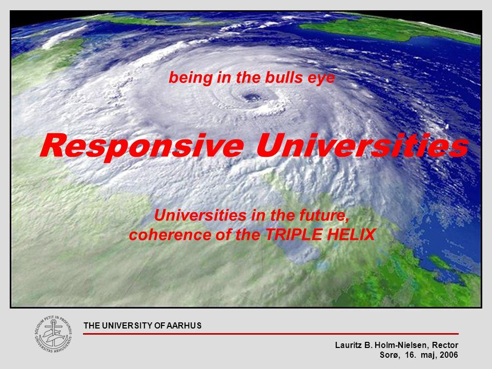 Lauritz B. Holm-Nielsen, Rector Sorø, 16. maj, 2006 THE UNIVERSITY OF AARHUS being in the bulls eye Responsive Universities Universities in the future