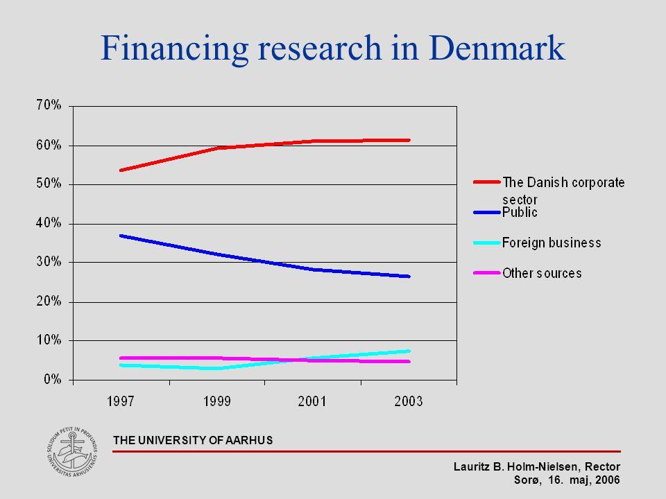 Lauritz B. Holm-Nielsen, Rector Sorø, 16. maj, 2006 THE UNIVERSITY OF AARHUS Financing research in Denmark
