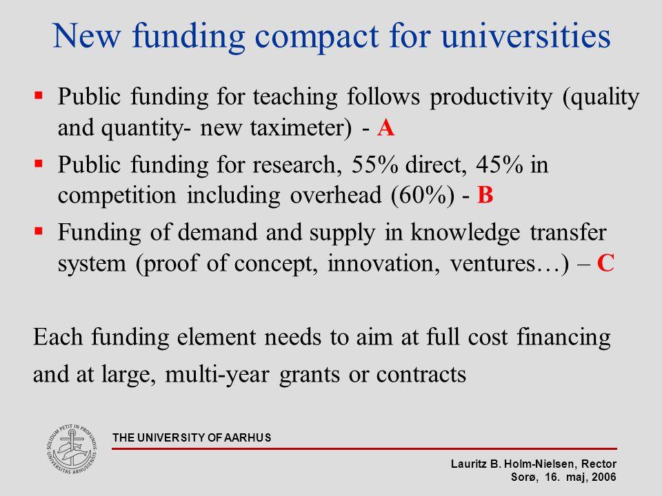 Lauritz B. Holm-Nielsen, Rector Sorø, 16. maj, 2006 THE UNIVERSITY OF AARHUS New funding compact for universities  Public funding for teaching follow