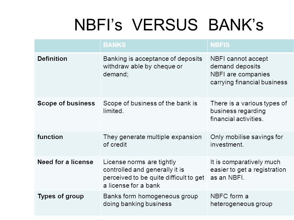 NBFI's VERSUS BANK's BANKSNBFIS DefinitionBanking is acceptance of deposits withdraw able by cheque or demand; NBFI cannot accept demand deposits NBFI are companies carrying financial business Scope of businessScope of business of the bank is limited.