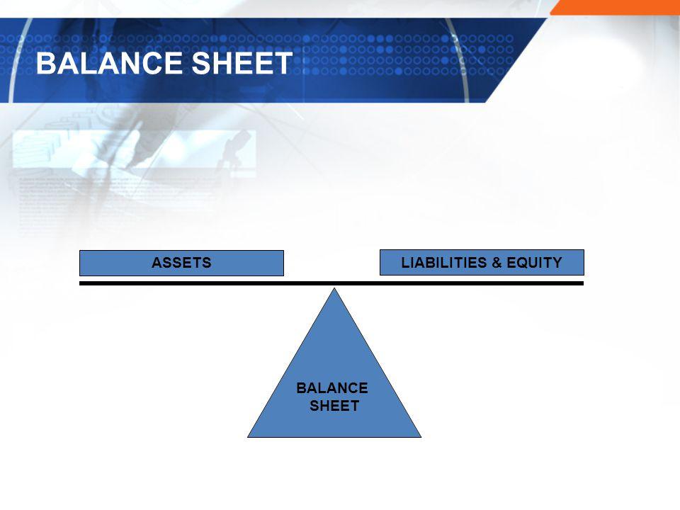 BALANCE SHEET BALANCE SHEET ASSETS LIABILITIES & EQUITY