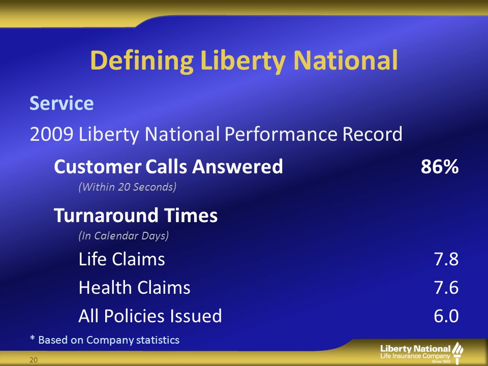 Defining Liberty National Service 2009 Liberty National Performance Record 86% 7.8 7.6 6.0 Customer Calls Answered (Within 20 Seconds) Turnaround Times (In Calendar Days) Life Claims Health Claims All Policies Issued * Based on Company statistics 20