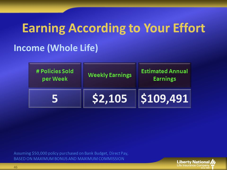 Earning According to Your Effort # Policies Sold per Week Income (Whole Life) Weekly Earnings Estimated Annual Earnings 5$2,105$109,491 46 Assuming $50,000 policy purchased on Bank Budget, Direct Pay, BASED ON MAXIMUM BONUS AND MAXIMUM COMMISSION