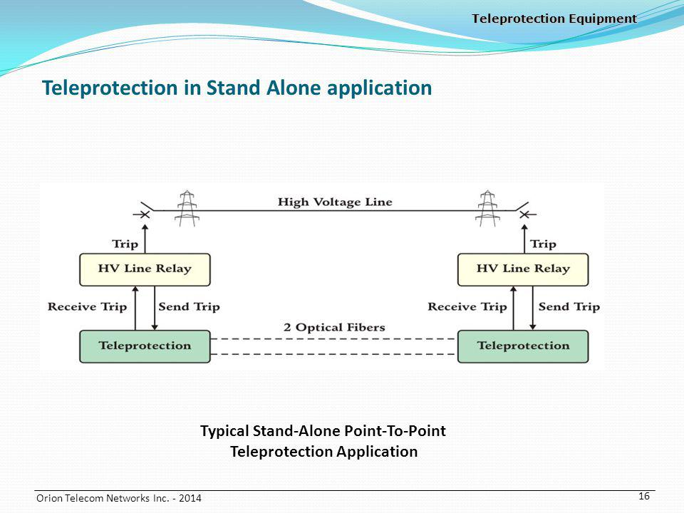 Orion Telecom Networks Inc. - 2014 Typical Stand-Alone Point-To-Point Teleprotection Application Teleprotection in Stand Alone application Teleprotect