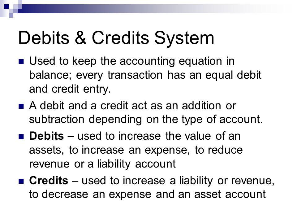 Balance Sheet ASSETS Cash(50) Student Receivable565 TOTAL ASSETS$515 LIABILITIES Accounts Payable300 TOTAL LIABILITIES$300 FUND BALANCE$215