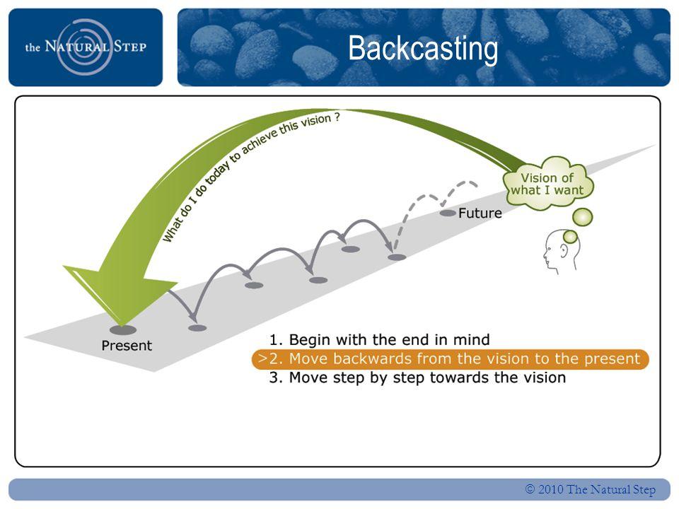  2010 The Natural Step Backcasting