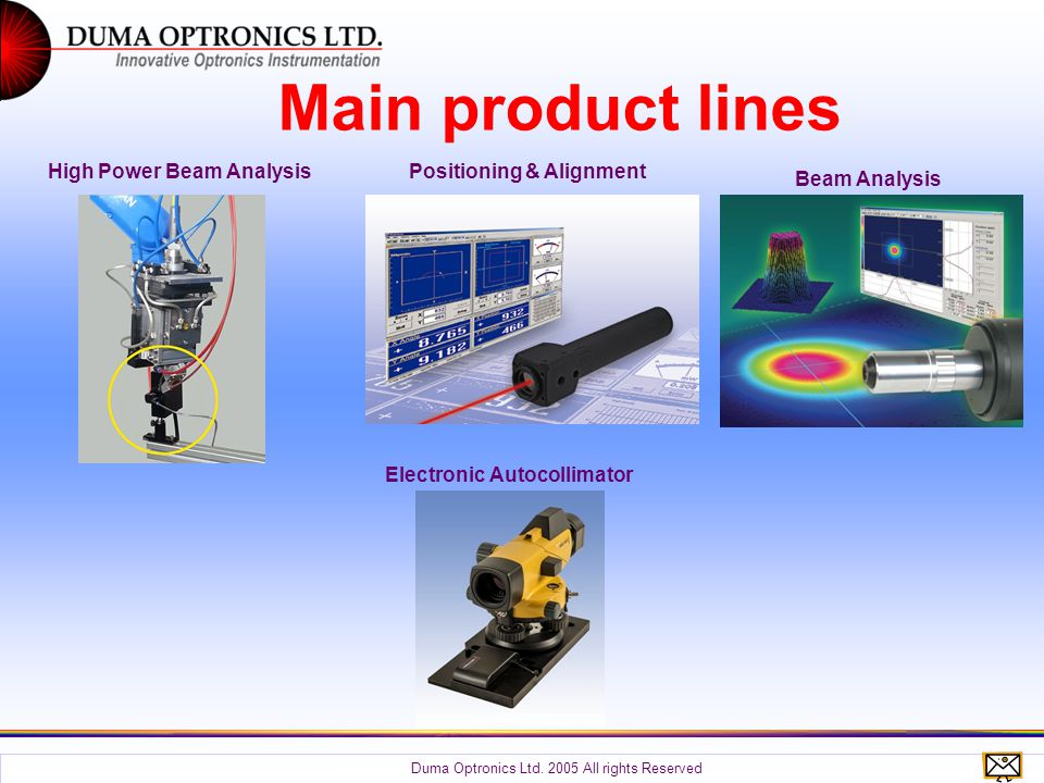 Duma Optronics Ltd.2005 All rights Reserved Positioning & Alignment Measures beam position.